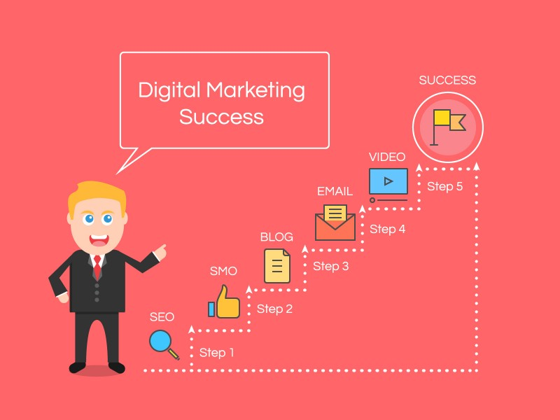 5 Productive SEO Tips Which All PR Pros Should Apply In Their Online Marketing Strategy!